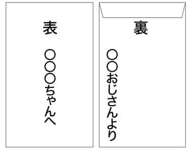 お年玉袋(ポチ袋)の書き方