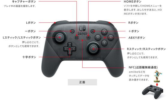 プロコンの各種ボタンと機能