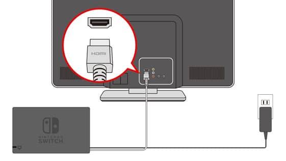 「HDMIケーブル」をテレビに接続