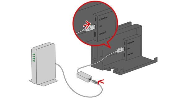 ニンテンドースイッチを有線でインターネットに接続する方法