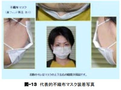 花粉除去率99%のインナーマスクの作り方